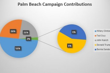 Town _of_palm_beach_campaign_contributions.jpg